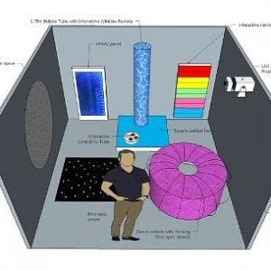 Complete sensory room package